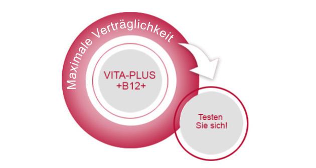 VITA-PLUS +B12+ Testen Sie sich auf Vitaminmangel!